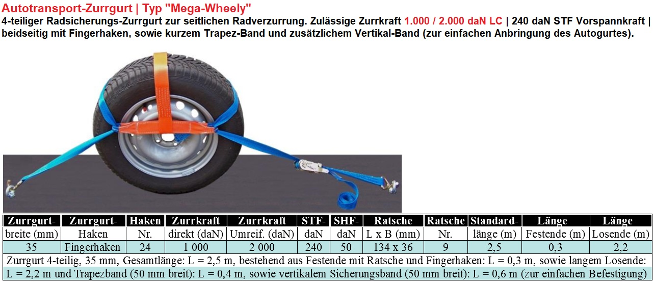 Autotransportgurt Typ Mega Wheely